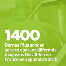 1400 Bornes Plus sont en services dans les différents magasins Decathlon en France en septembre 2015