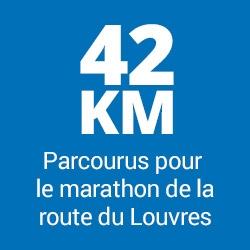 42km parcourus pour le marathon de la route du Louvres