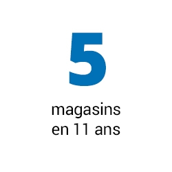 5 magasins en 11 ans