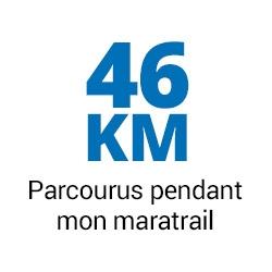 46km parcourus pendant mon maratrail