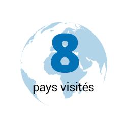 8 pays visités