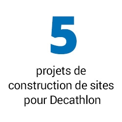 5 projets de construction de sites pour Decathlon
